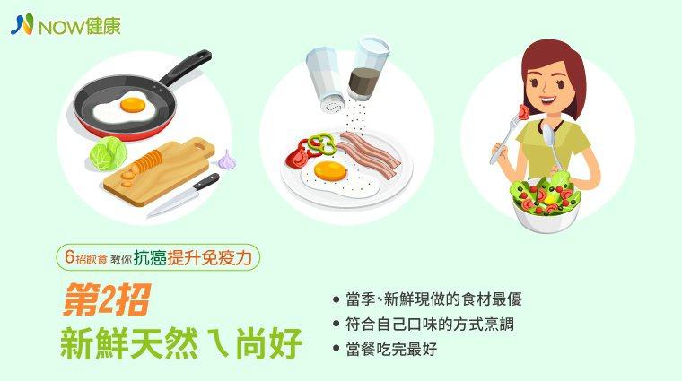 建議用當季、新鮮現做的食材最優,以符合自己口味的方式烹調,適量煮食以當餐吃完最好...