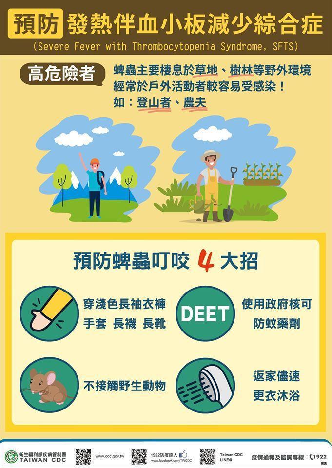 疾管署提醒民眾最近登山或郊遊要做好4項防護,預防蜱蟲叮咬。圖/疾管署提供