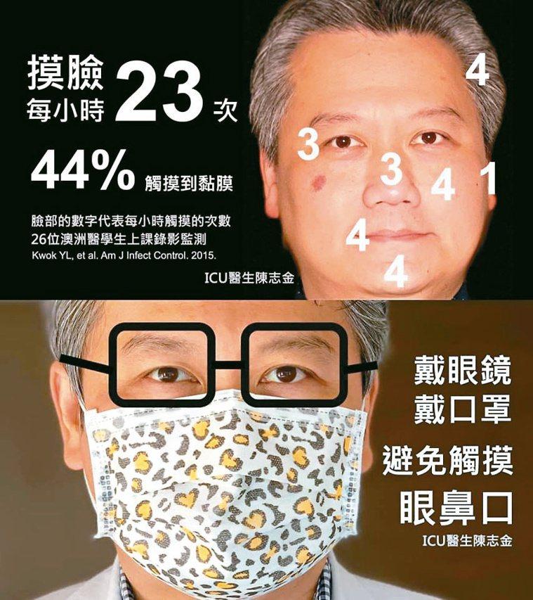 陳志金醫師自製各種防疫圖片說明,在臉書上宣導,引起廣大迴響。