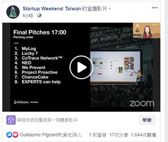 「創業週末」活動在線上直播吸引到1,600多人! Techstars /提供