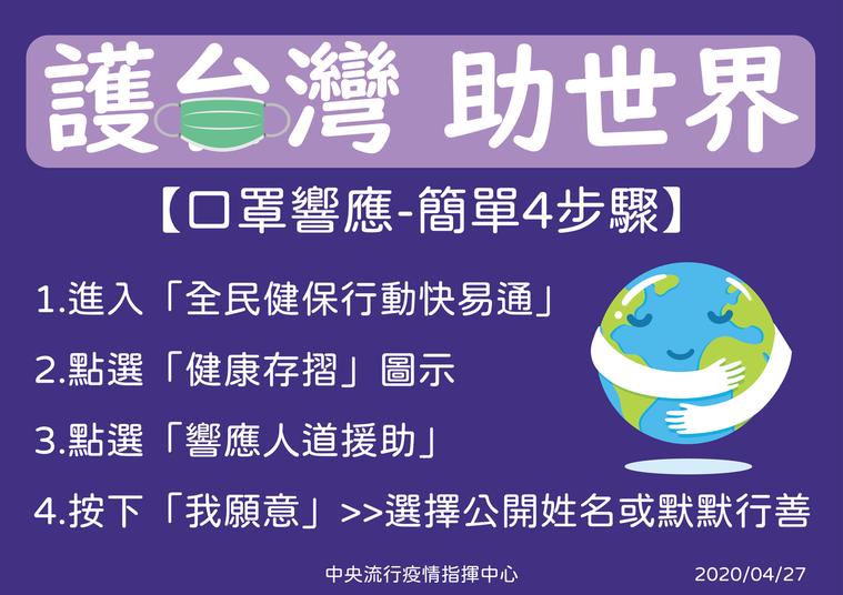 「護台灣、助世界」,口罩響應只要四步驟。 圖片提供/中央流行疫情指揮中心