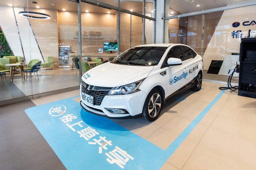 格上租車宣告Smart2go進軍共享車市場。 圖/格上租車提供