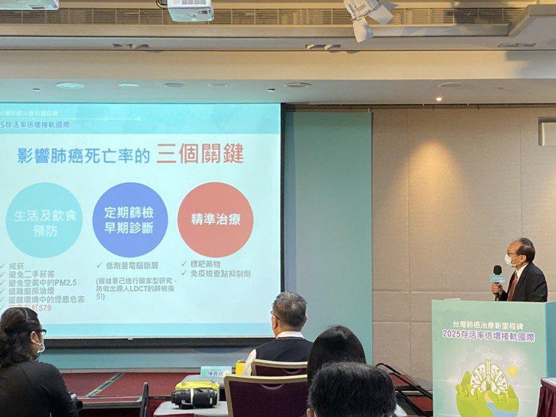 台灣每年有超過9000人死於肺癌。不過台灣癌症基金會發現,近五年內台灣肺癌死亡率有下降的趨勢。台癌理事長賴基銘表示,要讓肺癌死亡率下降有三關鍵:包含生活及飲食預防、定期篩檢早期診斷、加上最好最新的精準治療。記者簡浩正/攝影