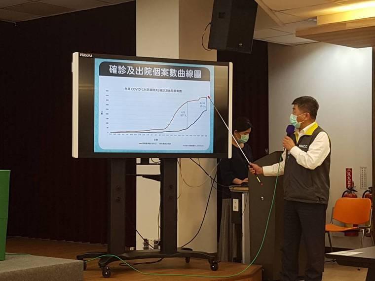 陳時中說明指揮中心成立100天的防疫措施和成果。記者楊雅棠/攝影