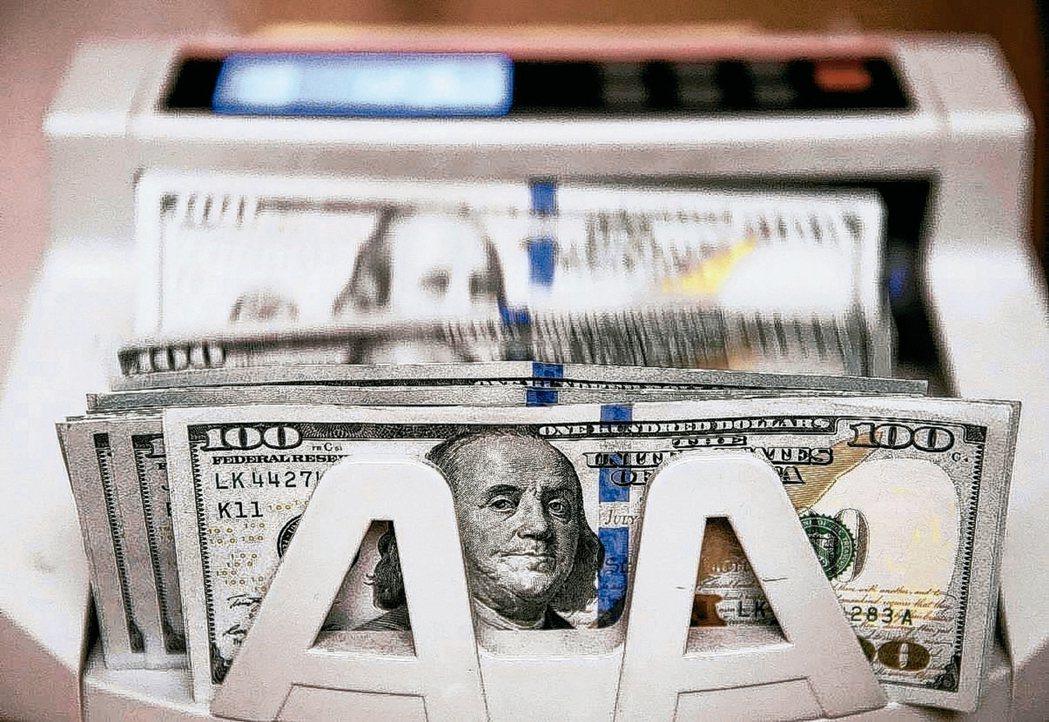 高評級的投資等級債,在全球環境不明朗下,依然最獲資金青睞。 本報系資料庫