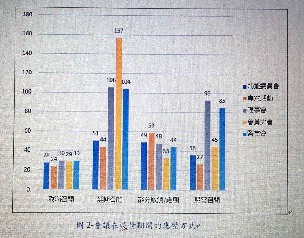 中華社團領袖聯合總會/提供