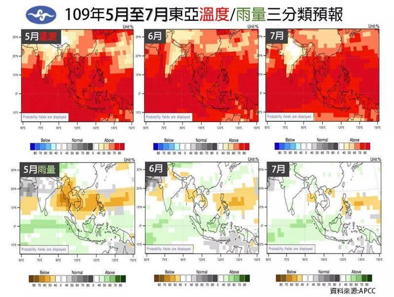 氣象局說,預測未來一季(5月至7月)全台平均氣溫以偏暖的機率最大;雨量方面,預測5月雨量正常至偏少,6月及7月以正常為主。圖/取自「報氣候 - 中央氣象局」臉書粉絲專頁