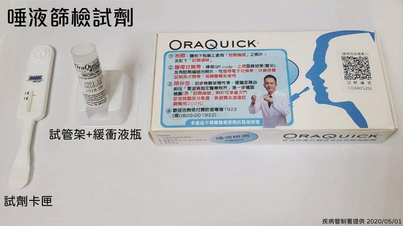 唾液篩檢試劑。圖/疾管署提供