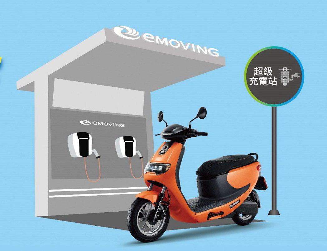 即日起至六月底止每月月租費全面調降。 圖/中華汽車提供