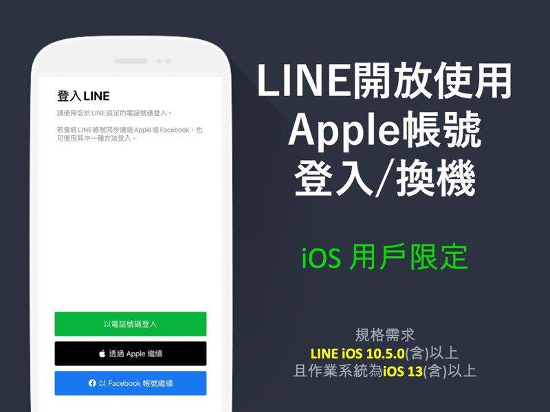 iOS用戶現在可以用Apple帳號登入LINE、無痛換機了。圖/摘自LINE台灣官方部落格