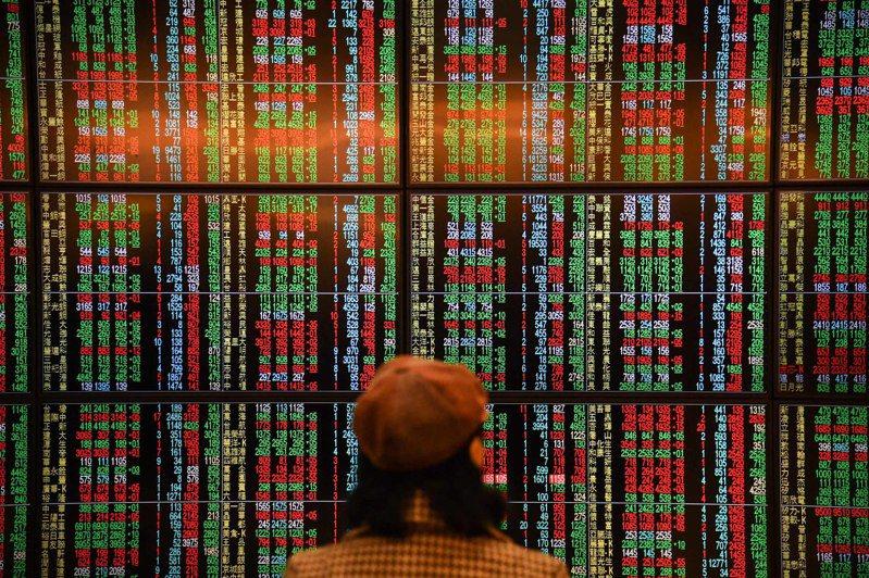 台股上周勁揚逾6%,順利收復年線與季線反壓。 中央社
