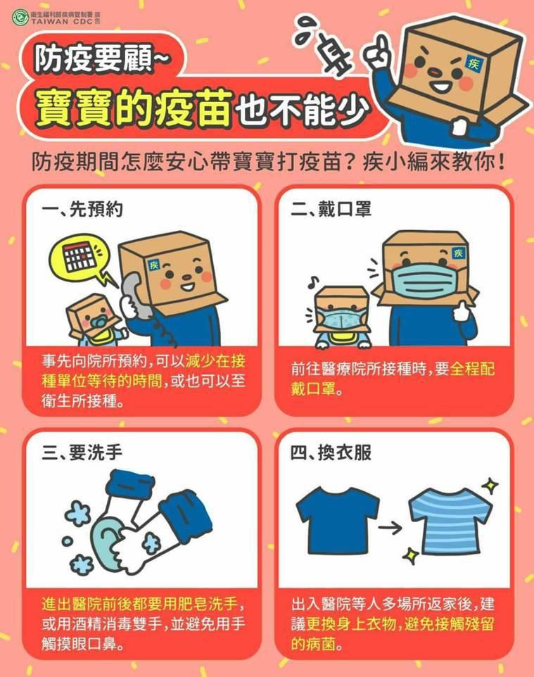 新竹市衛生局呼籲,民眾仍要讓家中學齡前幼童接種各項常規疫苗,並記住「上醫院不煩惱...