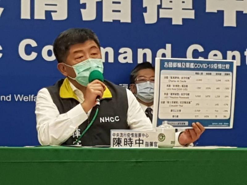 中央流行疫情指揮中心,指揮官陳時中。記者楊雅棠/攝影