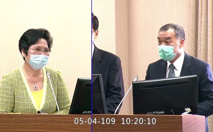 國民黨立委溫玉霞(左)今日質詢表示,海軍敦睦艦隊基層在此案中都是奉命行事,國防部...