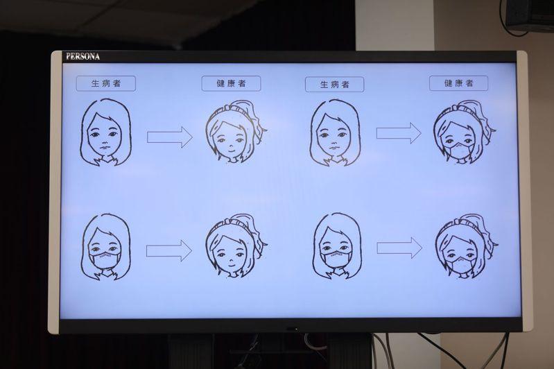 中央流行疫情指揮中心專家諮詢小組召集人張上淳今歸納影響病毒傳播的三點因素,點出台灣社會對於「戴口罩」態度友善,加上戴口罩可以達到兩種防疫目的,種種因素綜合起來,或許就是台灣沒有大規模傳播的可能原因。 圖/指揮中心提供