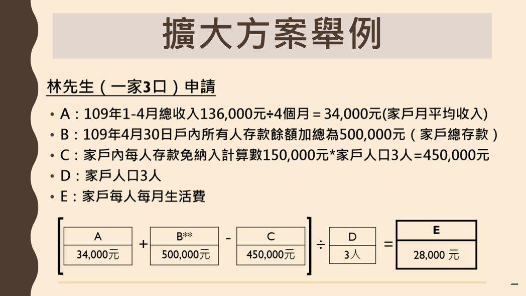 圖表提供/指揮中心
