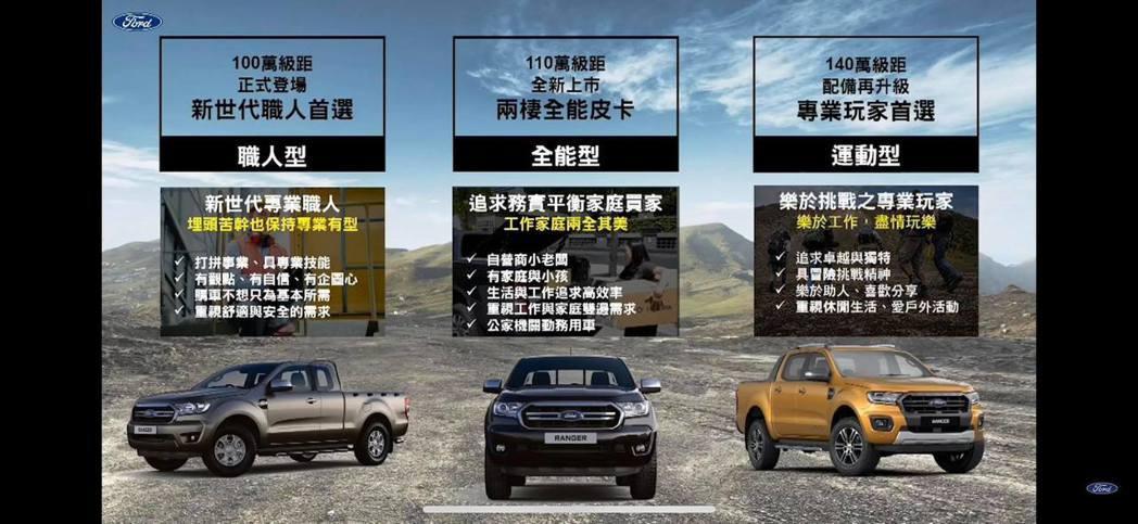 Ford Ranger打造更明確分眾化的運動皮卡全陣線。 截自發表會直播