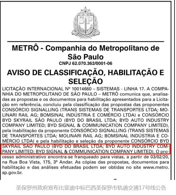 比亞迪宣佈,和巴西聖保羅地鐵公司正式簽署聖保羅市軌道交通17號線項目合約。取自中國機械工業聯合會官網