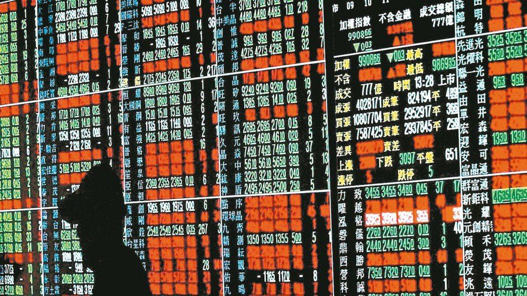 台股示意圖。 報系資料照