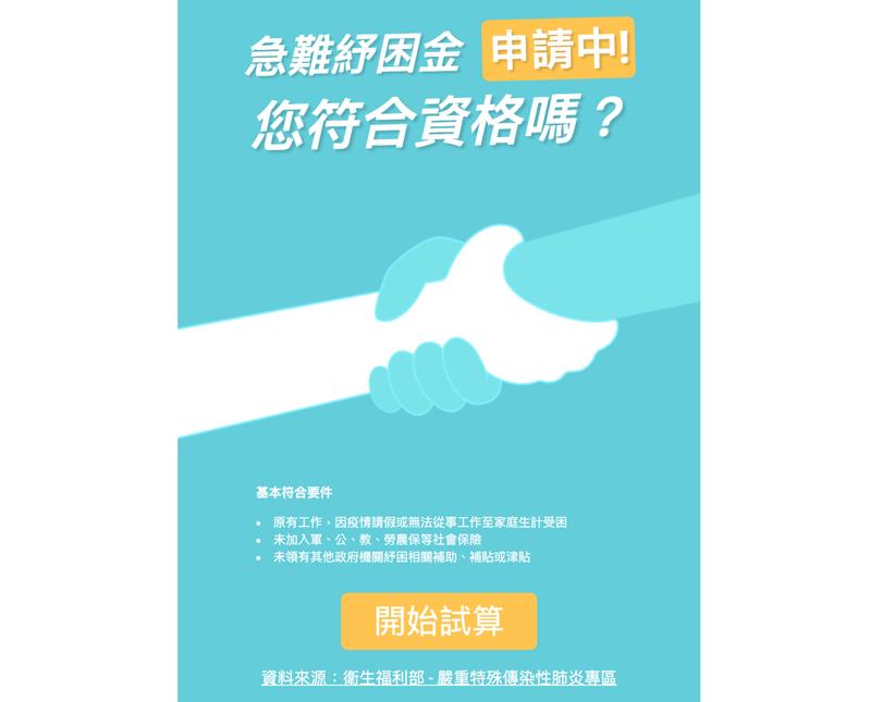 網友在PTT分享該試算網站,提供給無保工作者查詢是否符合補助資格。圖擷自紓困試算網站