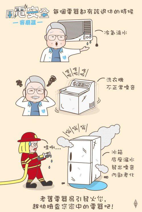 太老舊的電器內部零件會老化、鬆脫,電流通過時容易短路引發火災。 圖/電力粉絲團提...