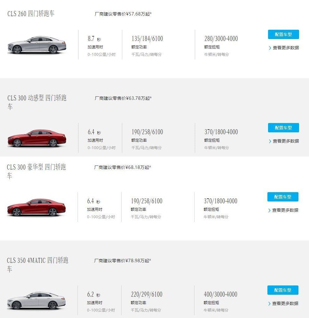 中國Mercedes-Benz CLS-Class車系編成。 摘自Mercede...