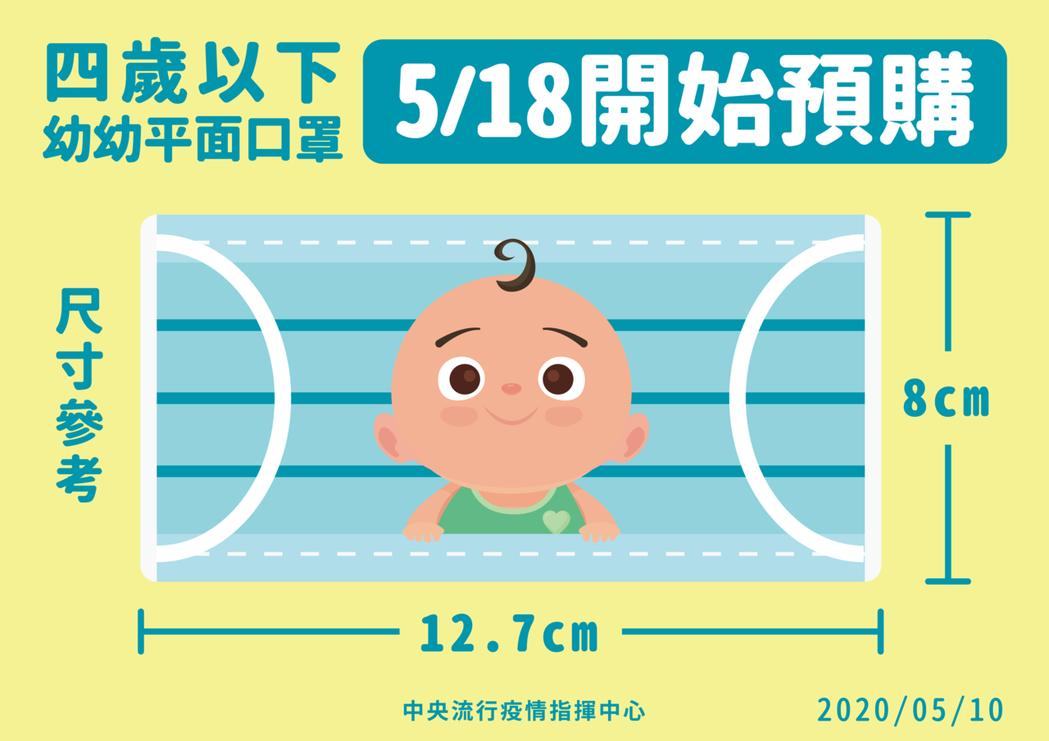 幼幼口罩尺寸。圖/指揮中心提供