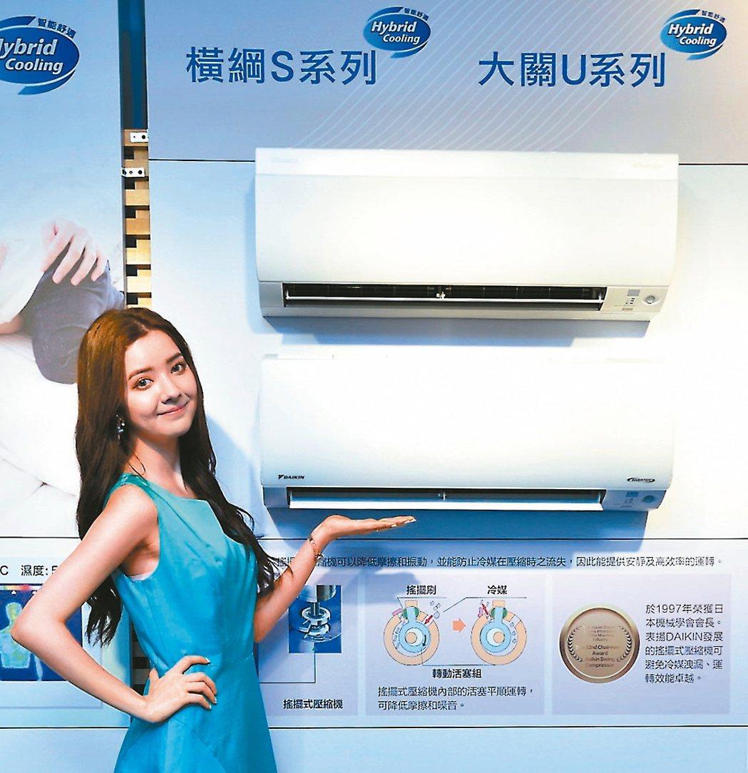 和泰大金空調家用全系列均為R32空調,圖為大金專為台灣氣候設計的Hybrid c...
