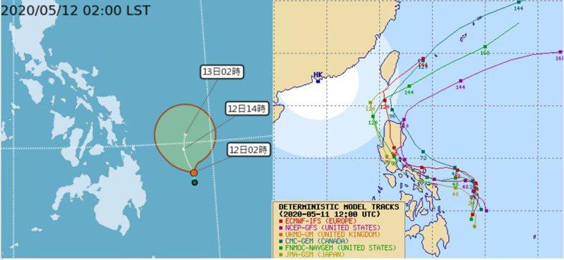 菲律賓東方海面的熱帶性低氣壓,預測未來24小時偏北移動,並有發展為輕度颱風)的機率(左)。各國模式對路徑的模擬是分歧(右),有在菲律賓東方海面即向北迴轉(美國GFS紫色),亦有通過呂宋島陸地、進入巴士海峽、再向東北迴轉(歐洲ECMWF紅色),另外,日本(褐色)及美國海軍(淺綠)則是先進入南海再迴轉。圖/取自「三立準氣象.老大洩天機」專欄typhoon2000.ph