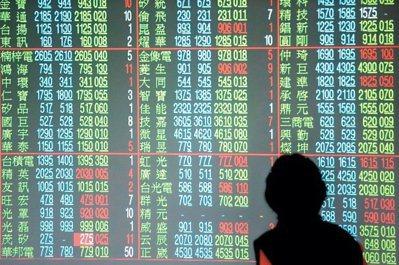 國內外盤前財經彙總20200513 美股台股黑天鵝 終結連五紅_06