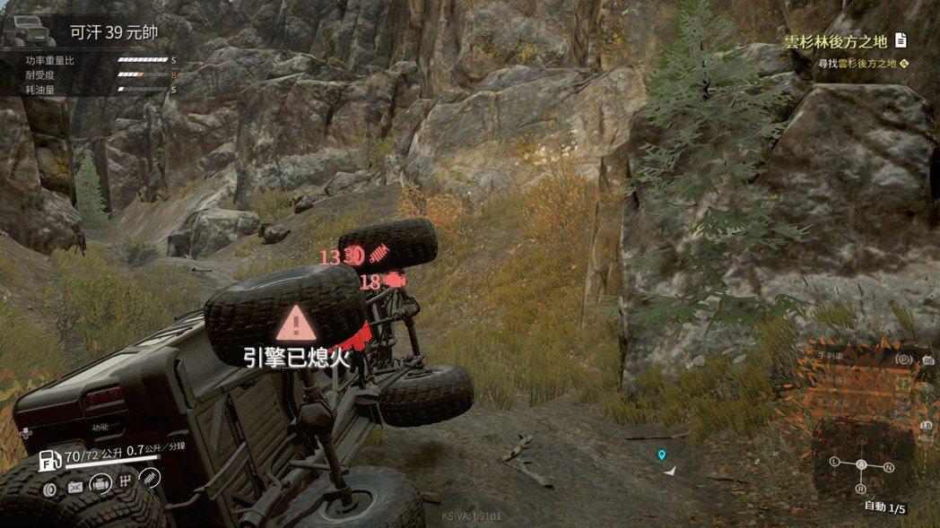 萬一車子不小心因為失去平衡翻車,造成引擎熄火的話,除非有辦法利用絞車把車子給橋正...