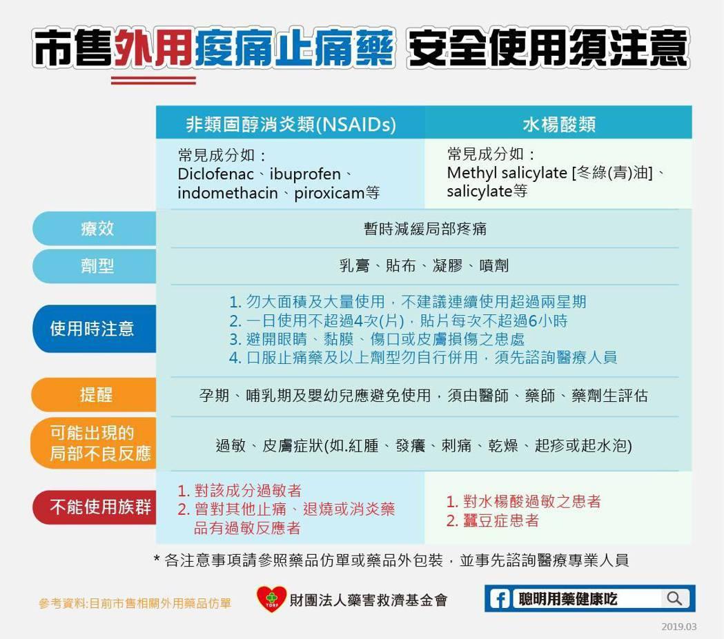 圖/財團法人藥害救濟基金會提供