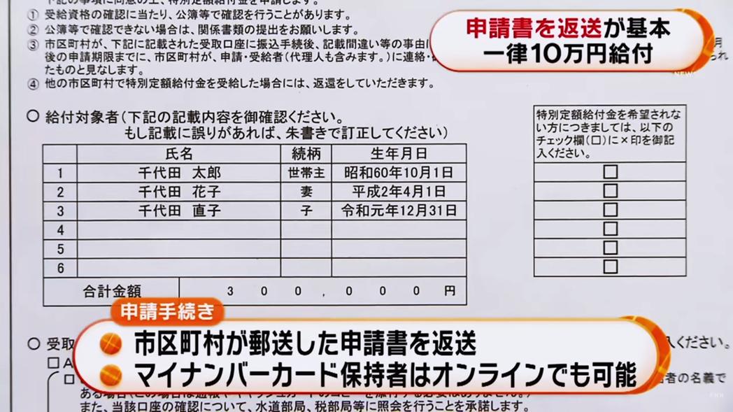 10萬日圓補助申請表格,可由戶長統一申請,在表格中填寫家庭成員一併申辦10萬元給...