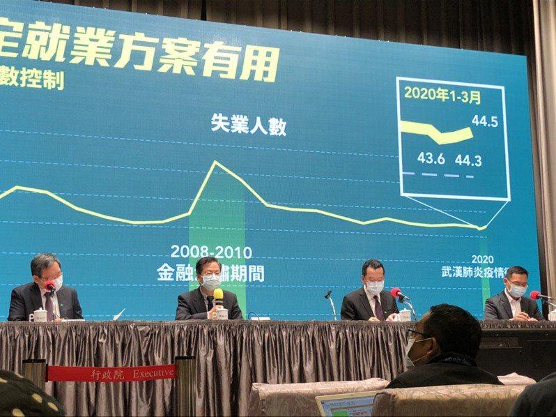 行政院今舉行「融資協助方案突破5000億元」記者會。記者賴于榛/攝影