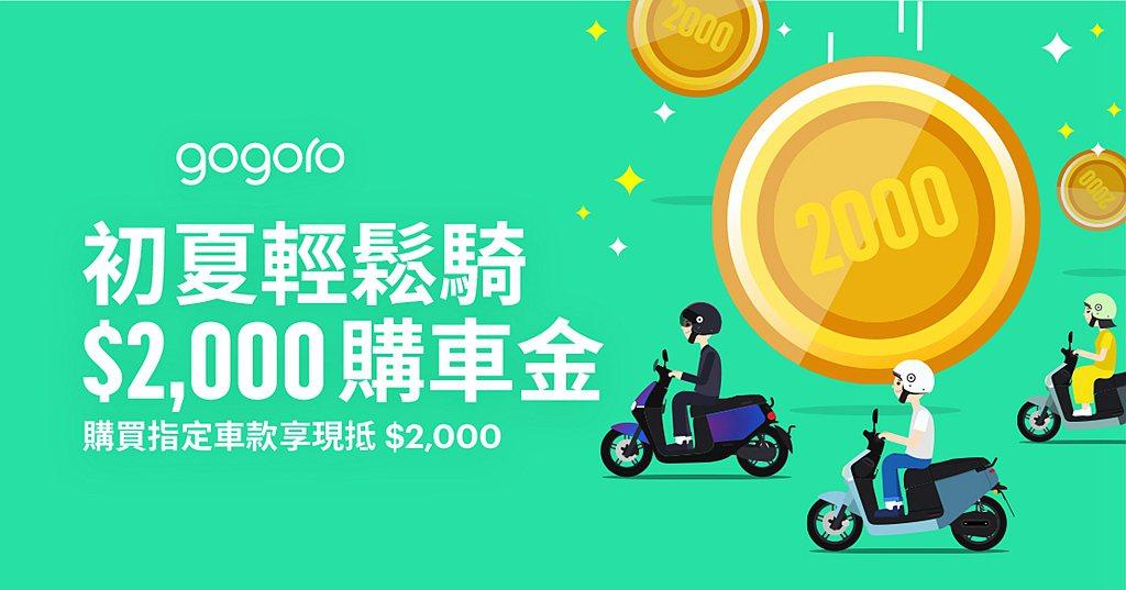 5月16日(六)起至6月15日(一)為止,凡購買Gogoro S2 ABS、Go...