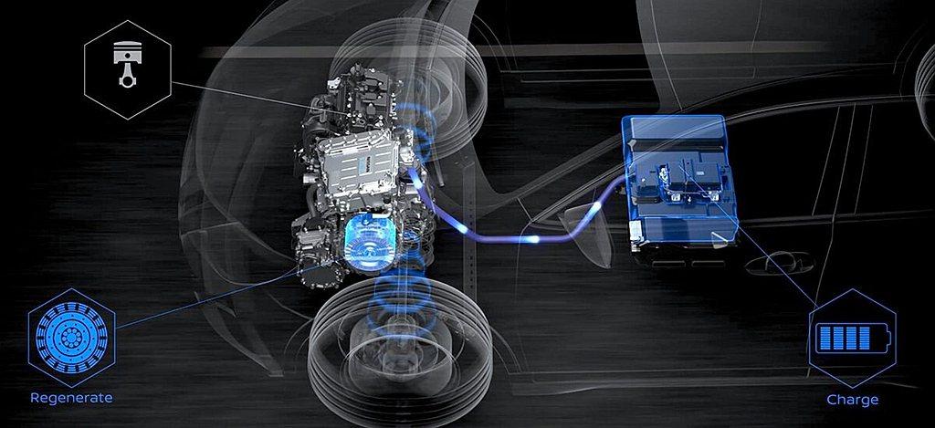 車載的1.2L直列三缸汽油引擎,則只有負責發電並提供鋰離子電池儲存電力。 圖/N...