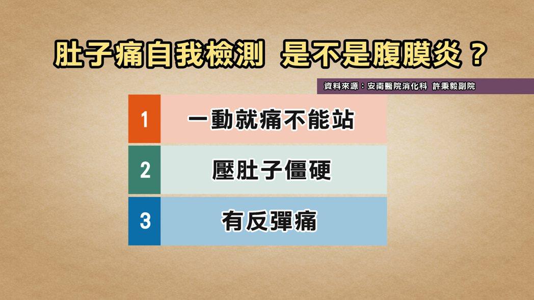 腹膜炎可以自我檢測。圖/TVBS提供