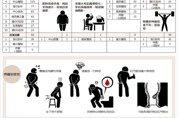 健保大數據/108年門診治療痔瘡10大醫療院所