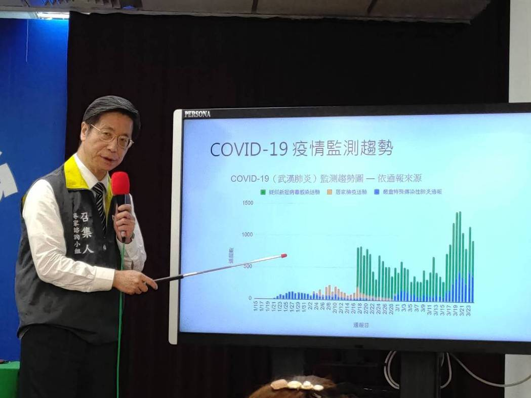 中央流行疫情指揮中心專家諮詢小組召集人張上淳。記者邱宜君╱攝影