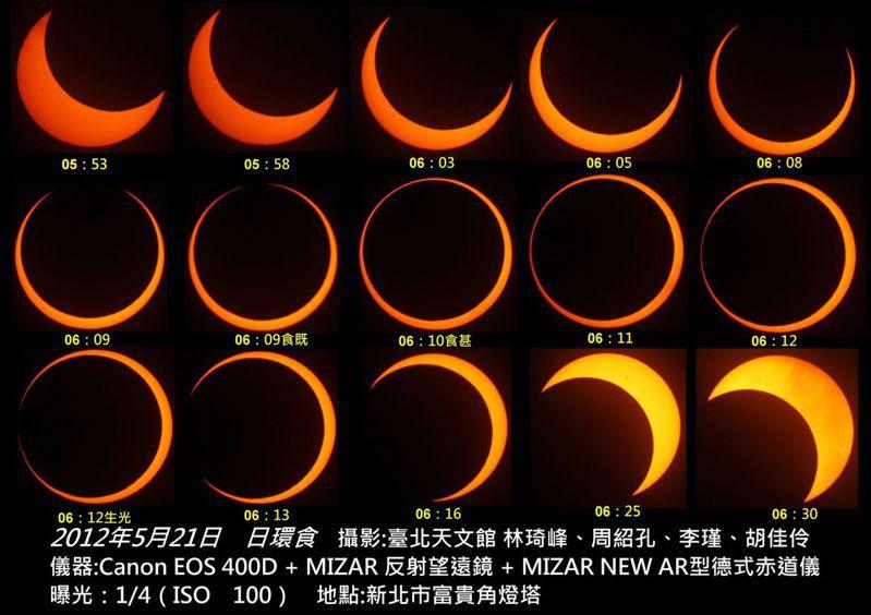 台灣2012年5月21日曾出現日環食,當時為日出帶食,觀測時間較不理想。圖/台北市天文館提供