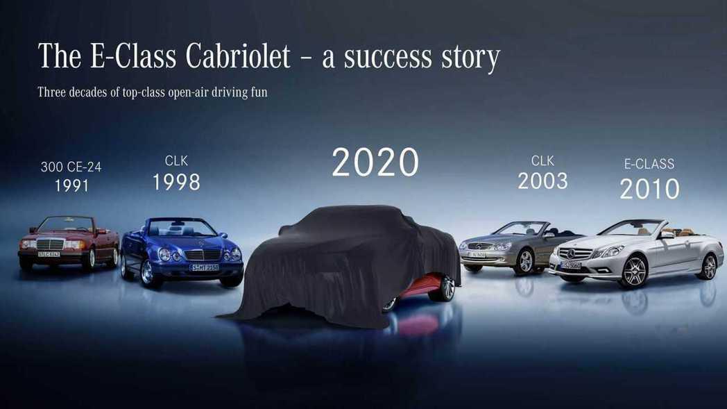 歷代E-Class Cabriolet 進化史。 摘自Mercedes