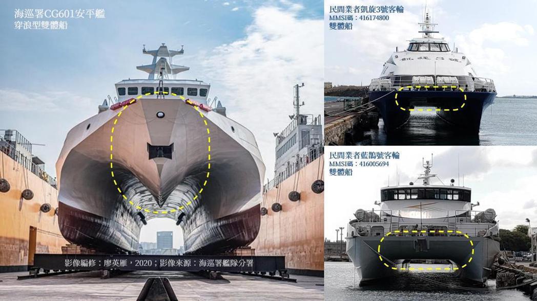 三艘雙體船正面比較圖。雖然都是高速船舶,但穿浪型雙體船有一個尖削的船首(圖左),為傳統雙體船(圖右)設計所無,在5級海象迎浪時的航速、失速性、舒適度都比傳統雙體船為優。 圖/海巡署艦隊分署