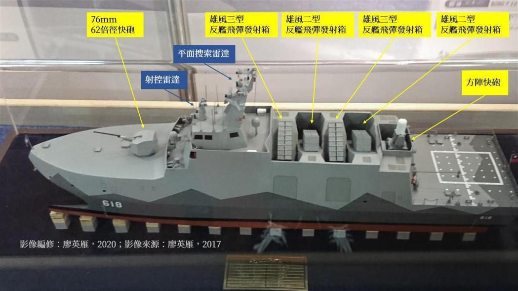 沱江艦的縮尺模型。後續量產3艘承海艦,可能把艦舯一座4聯裝雄三反艦飛彈改為16聯裝海劍二防空飛彈,主桅杆頂端的平面搜索雷達也將換成海蜂眼3D搜索雷達。 圖/作者自攝
