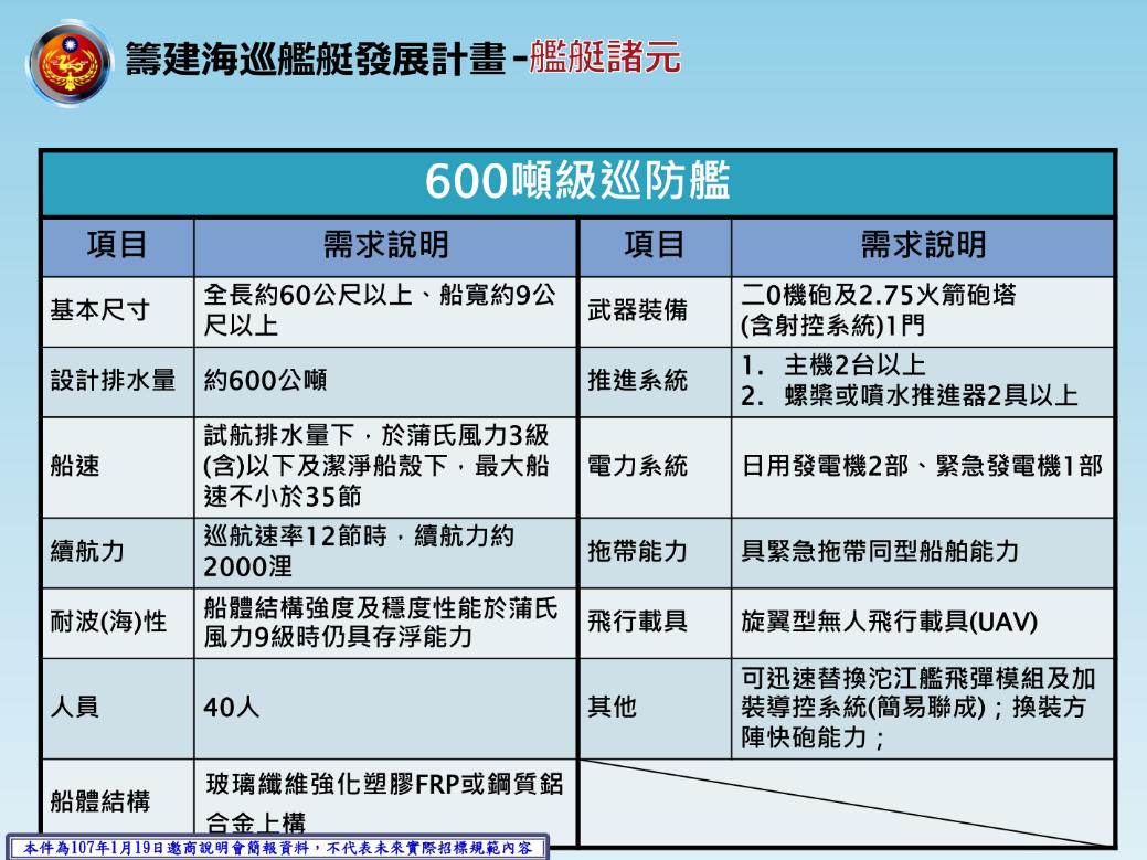 2018年1月「籌建海巡艦艇發展計畫」招商說明對600噸巡防艦的要求。 圖/海巡署