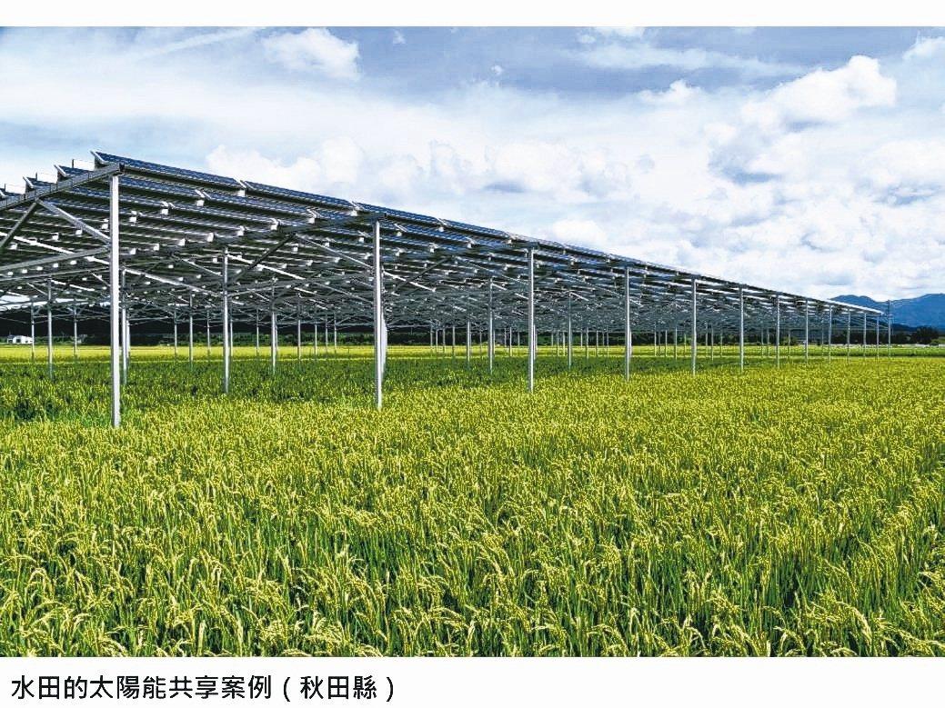 日本秋田縣的水田與太陽光電並存的實例。公會/提供 (圖的下方文字去掉)