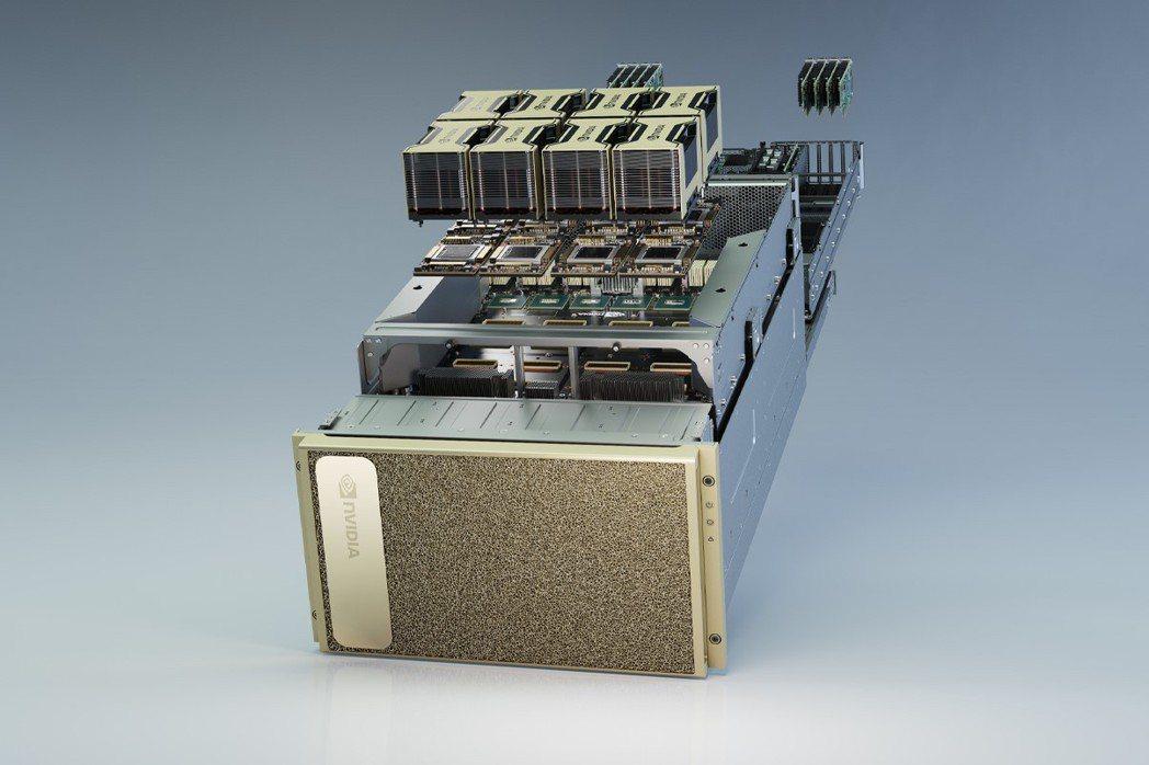 美國阿貢國家實驗室(Argonne National Laboratory)採用...