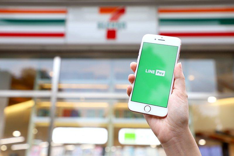 使用LINE Pay Money於7-ELEVEN單筆消費滿額,享LINE POINTS 10%點數回饋。圖/ LINE Pay提供