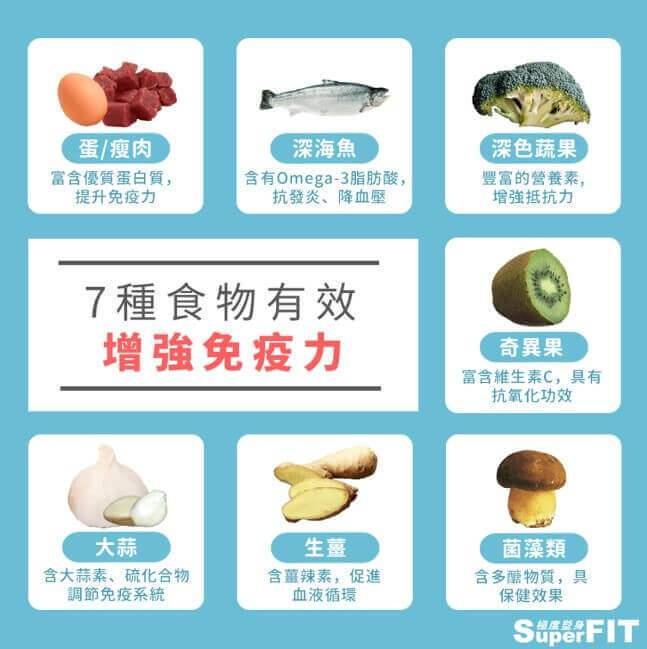 身體所需的維生素及礦物質,其實有很多是人體無法自行合成,必須得透過攝取食物來補充...