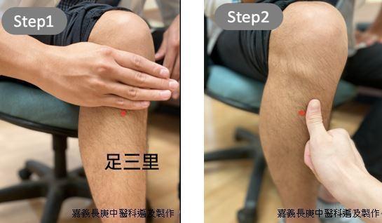 足三里穴位於小腿膝蓋骨外側下方凹陷往下以食指、中指、無名指、小指併攏,取小指下方...
