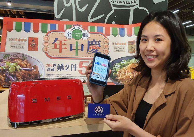 年中慶期間,福利卡友單筆每滿300元抽義大利SMEG四片式烤麵包機,共100台。...